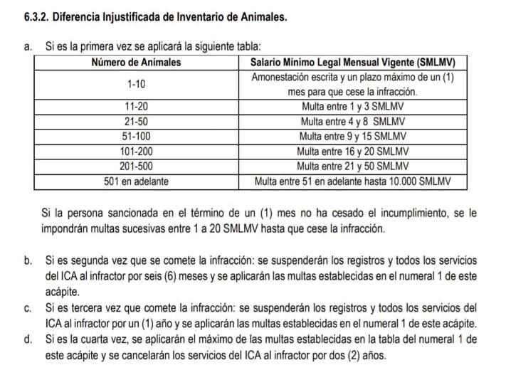 Balancevacunación-sanciones-tabla (3)